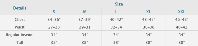 Men body size